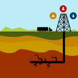 Fracking Oil Diagram Royalty Free Stock Photo