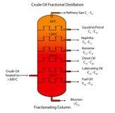 Fractional distillation of crude oil vector illustration