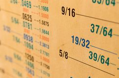 Fractional to decimal measurement size conversion chart yellowed from age. Covered in dust stock images