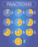 Fractions orange on top Royalty Free Stock Photography