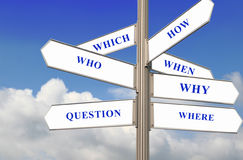 Fragen Sie und fünf WS Stockbilder