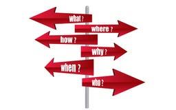 Fragen und Untersuchung der Konzeptzeichen-Vektorillustration Stockfoto