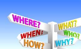 Fragen-Zeichen-Pfosten Stockfoto