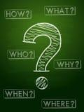 Fragenzeichen und -Frageworte über grüner Tafel Lizenzfreies Stockfoto
