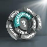 Fragezeichen und Frageworte Lizenzfreie Stockfotos