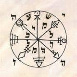 Fragment de livre de prière manuscrit de Kabbalistic de vintage  Photos stock
