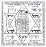 Fragment of old Kabbalistic Prayer book Stock Image