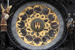 Fragment of prague astronomical clock. In czech republic Royalty Free Stock Images