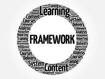 Framework circle word cloud Royalty Free Stock Image