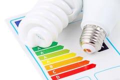 framförd energibild för effektivitet 3d royaltyfria foton