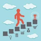 framgång äganderätt för home tangent för affärsidé som guld- ner skyen till Arkivfoton