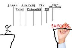 Framgång är målet Royaltyfri Bild