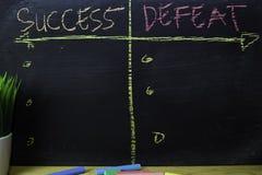 Framgång eller nederlag som är skriftliga med färgkritabegrepp på svart tavla arkivfoton