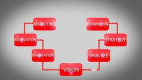 Framgång för affärsstrategi arkivfilmer