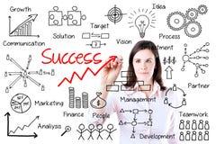Framgång för handstil för affärskvinna vid många process. Arkivbilder