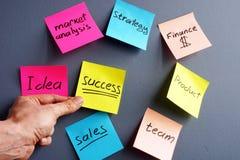 Framgång- och affärsplan Pinnar med beståndsdelar av finansiell strategi arkivfoto