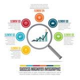 Framgångförstoringsapparat Infographic Arkivfoto