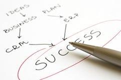 Framgångsbegrepp arkivbild