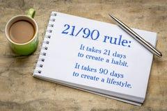 Framkalla den vana- och för livsstil 21-90 regeln royaltyfri bild