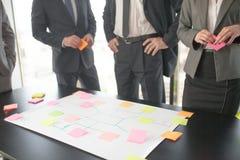 Framkallande plan för affärsfolk på kontorsskrivbordet Arkivfoto