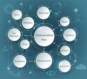 Framkallning för kommunikationsplan i struktur av molekylar och etiketten för papper 3D royaltyfri illustrationer