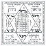 Frammento di vecchio libro di preghiera di Kabbalistic Immagine Stock