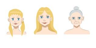 Framsidor av barnet, den vuxna kvinnan och den gamla kvinnan royaltyfri illustrationer