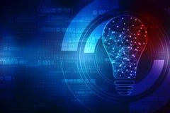 Framtida teknologi, innovationbakgrund, idérikt idébegrepp stock illustrationer
