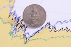 Franc coin of Swiss currency with chart Royalty Free Stock Photo