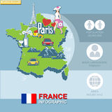 France, country infographic and statistical data Royalty Free Stock Images
