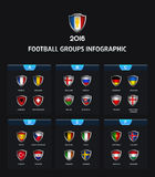 France 2016 football icons flags of the countries. All groups with  soccer team shields. Infographic elements. Royalty Free Stock Photography