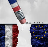 France Immigration Control Royalty Free Stock Photos