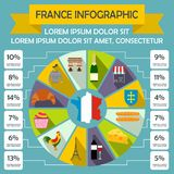 France infographic elements, flat style. France infographic elements in flat style for any design vector illustration