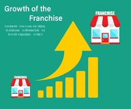 Franchise business concept. Growth of the franchise Stock Photography
