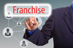 Franchise business concept. With networking market with your hand stock photography