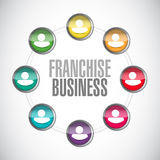 Franchise business people network Royalty Free Stock Photos