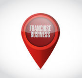 Franchise business pointer sign Stock Photo