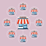 Franchise business system in flat style. Vector illustration Stock Images