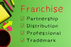 Franchise Word Concept. Franchise text messages, cup of coffee and office supplies on green background stock images