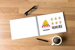 FRANCHISE  Marketing Branding Retail and Business Work Mission C Royalty Free Stock Images