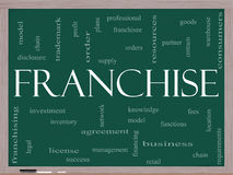 Franchise Word Cloud Concept on a Blackboard Stock Images