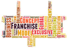 Franchise word cloud Stock Images