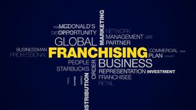 Franchising business global marketing license agreement commerce profit communication distribution consumer animated. Word cloud background in uhd 4k 3840 2160 vector illustration