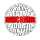 Franchising Royalty Free Stock Photography