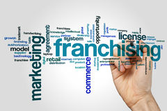 Franchising word cloud royalty free stock images