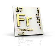 Francium form Periodic Table of Elements Stock Photo