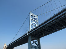 Franklin Bridge Philadelphia Royalty Free Stock Photos