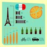 Frankrike infographic uppsättning Arkivfoton