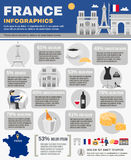 Frankrike infographic uppsättning Royaltyfria Foton