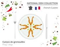 Fransk kokkonst Europeisk nationell maträttsamling Ben för groda` s I vektor illustrationer
